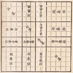 Illustration in Jade Mirror of the Four Unknowns