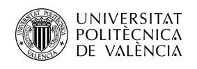 UPV, Universitat Politècnica de València