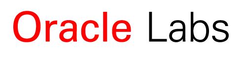 Oracle Labs